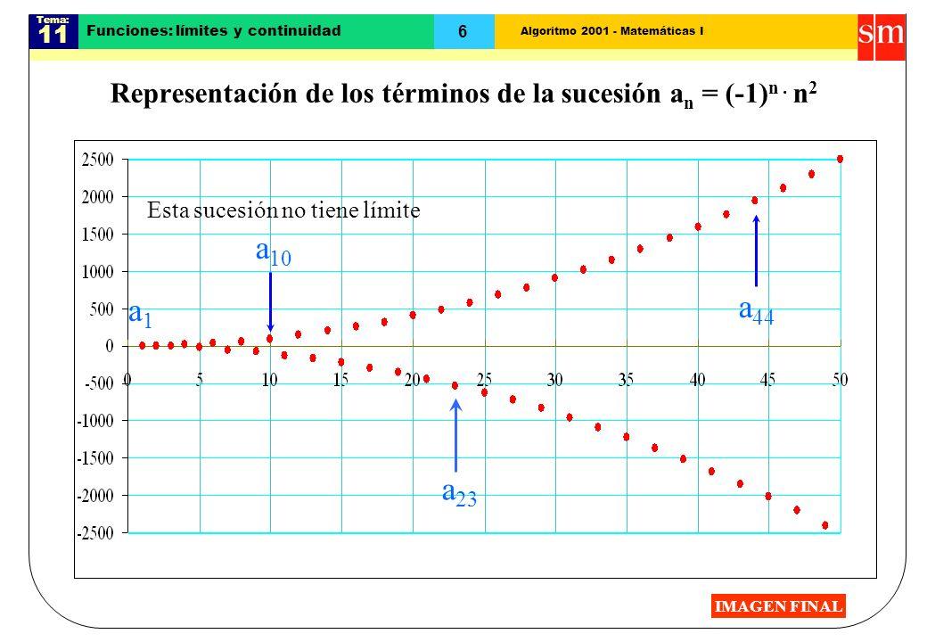 Algoritmo 2001 - Matemáticas I Tema: 11 6 a 10 Funciones: límites y continuidad Representación de los términos de la sucesión a n = (-1) n. n 2 a1a1 a