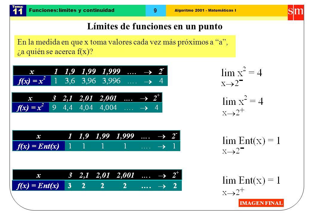 Algoritmo 2001 - Matemáticas I Tema: 11 9 Funciones: límites y continuidad En la medida en que x toma valores cada vez más próximos a a, ¿a quién se a