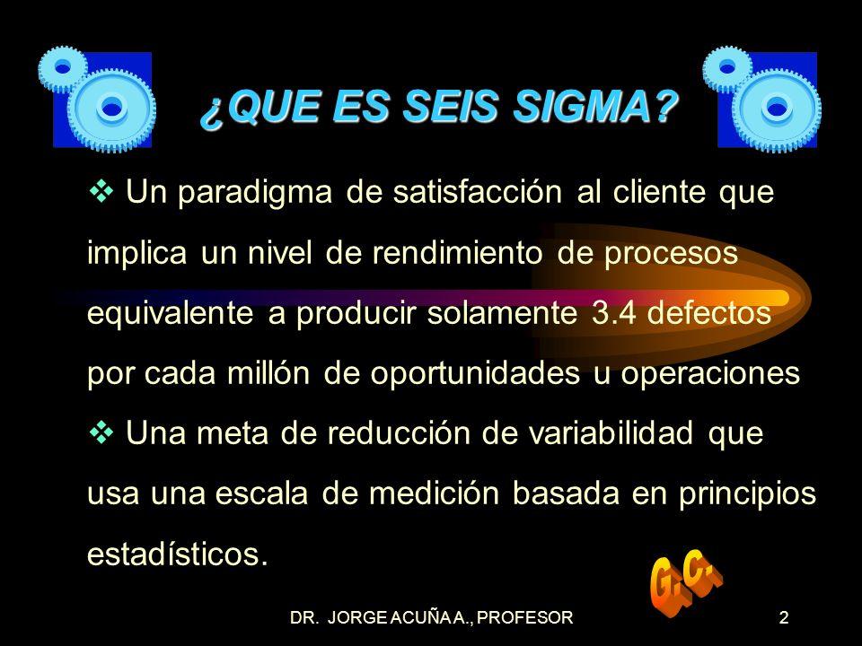 DR. JORGE ACUÑA A., PROFESOR32 MEDIDAS DE RENDIMIENTO Porcentaje de unidades defectuosas