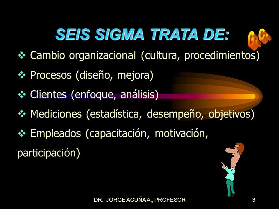 DR. JORGE ACUÑA A., PROFESOR33 MEDIDAS DE RENDIMIENTO Defectos por unidad
