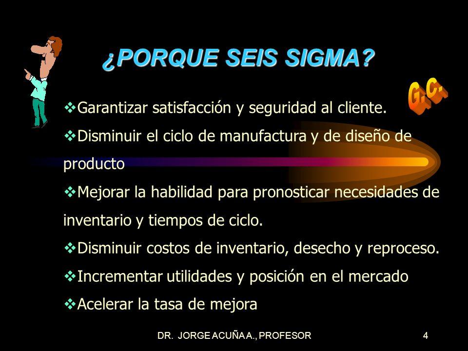 DR.JORGE ACUÑA A., PROFESOR4 ¿PORQUE SEIS SIGMA. Garantizar satisfacción y seguridad al cliente.