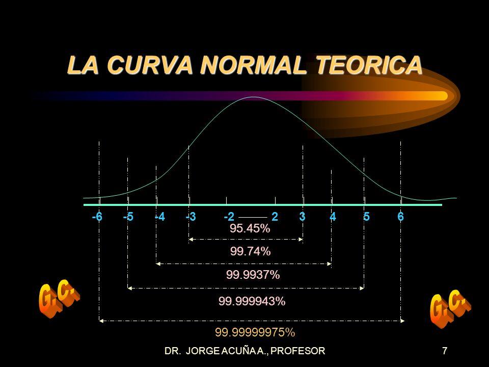 DR. JORGE ACUÑA A., PROFESOR37 TABLA DE CONVERSION