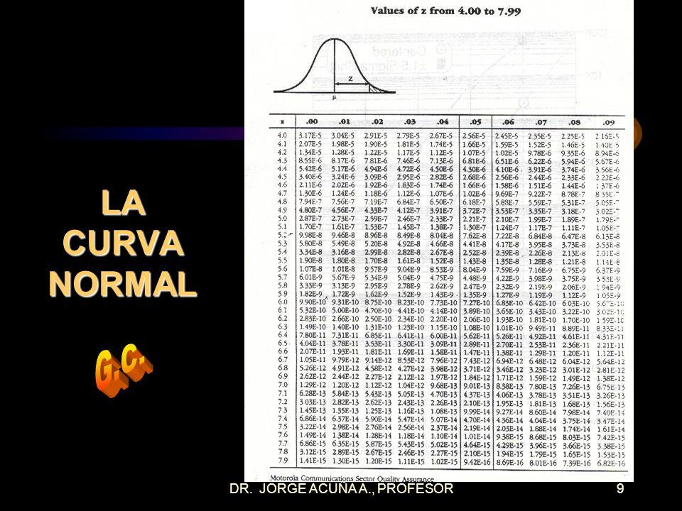DR. JORGE ACUÑA A., PROFESOR39 CALIDAD SEIS SIGMA (CONVERSIONES ) SOLUCION: 2560 Y 2.9