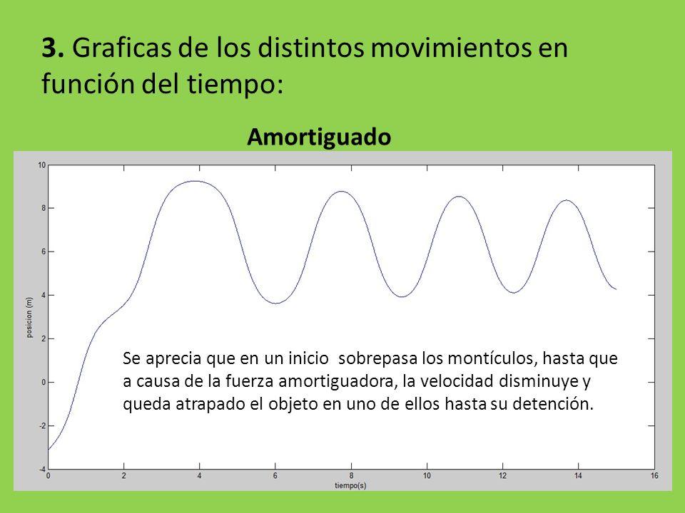 3. Graficas de los distintos movimientos en función del tiempo: Amortiguado Se aprecia que en un inicio sobrepasa los montículos, hasta que a causa de