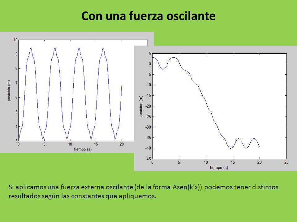 Con una fuerza oscilante Si aplicamos una fuerza externa oscilante (de la forma Asen(kx)) podemos tener distintos resultados según las constantes que