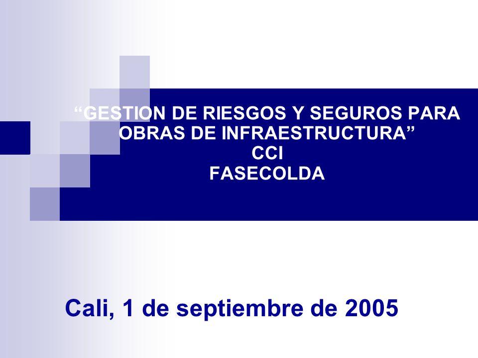 TEMAS DE ANÁLISIS 1.ALGUNOS ASPECTOS COYUNTURALES DEL MERCADO DE SEGUROS, CON ESPECIAL ÉNFASIS EN EL RAMO DE CUMPLIMIENTO 2.