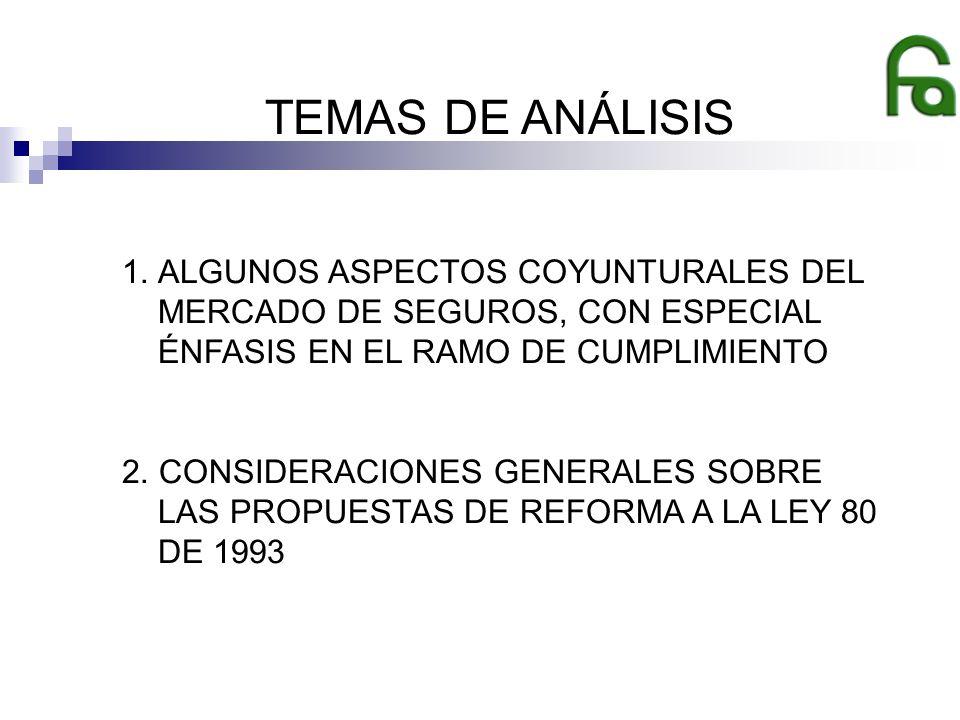 ALGUNOS ASPECTOS COYUNTURALES DEL MERCADO DE SEGUROS, CON ESPECIAL ENFASIS EN EL RAMO DE CUMPLIMIENTO