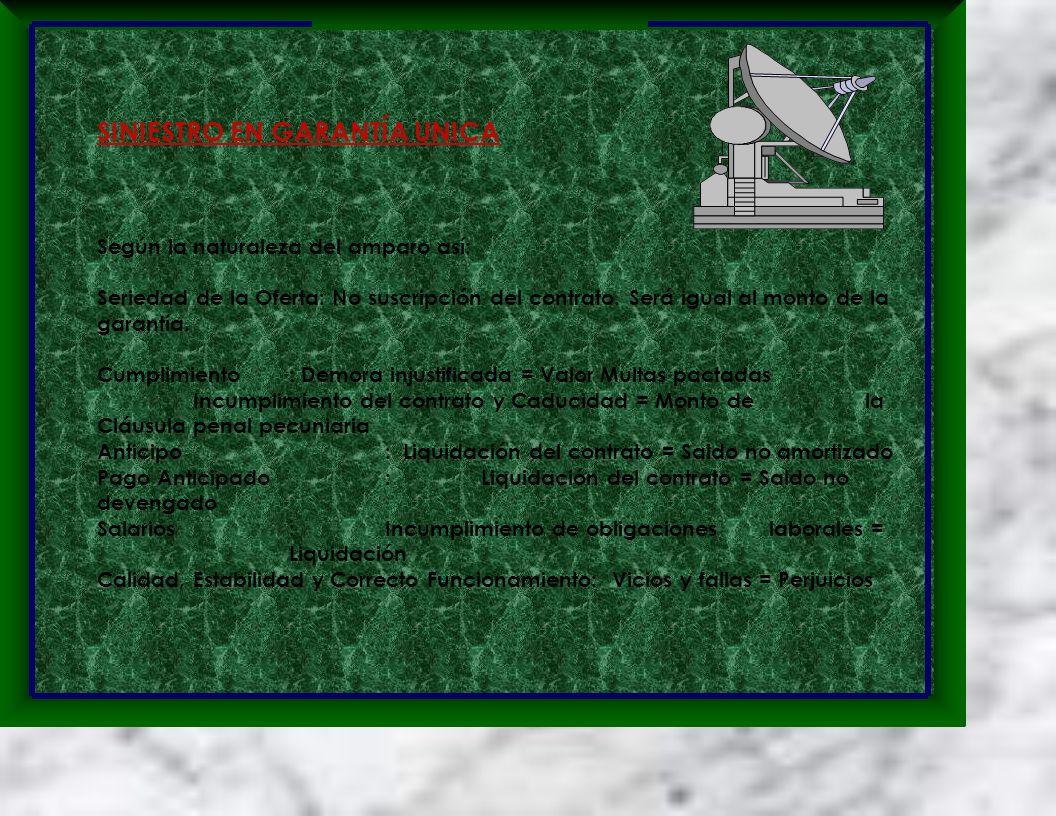 SINIESTRO EN GARANTÍA UNICA Según la naturaleza del amparo así: Seriedad de la Oferta: No suscripción del contrato.