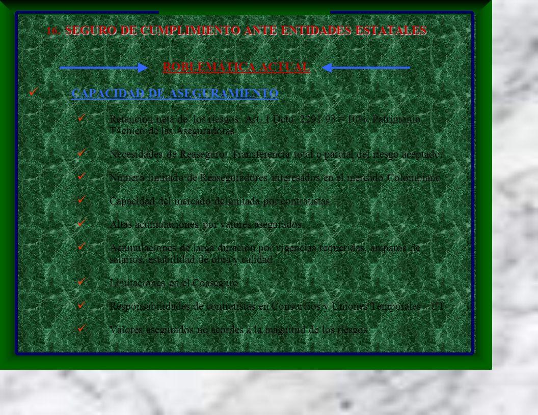 SEGURO DE CUMPLIMIENTO ANTE ENTIDADES ESTATALES 16. SEGURO DE CUMPLIMIENTO ANTE ENTIDADES ESTATALES ROBLEMÁTICA ACTUAL CAPACIDAD DE ASEGURAMIENTO Rete