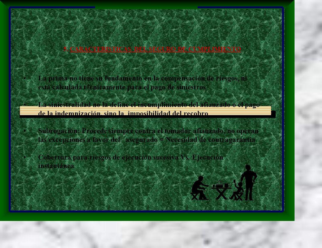 La siniestralidad no la define el incumplimiento del afianzado o el pago de la indemnización, sino la imposibilidad del recobro Subrogación: Procede siempre contra el tomador afianzado, no operan las excepciones a favor del asegurado = Necesidad de contragarantia Cobertura para riesgos de ejecución sucesiva Vs.