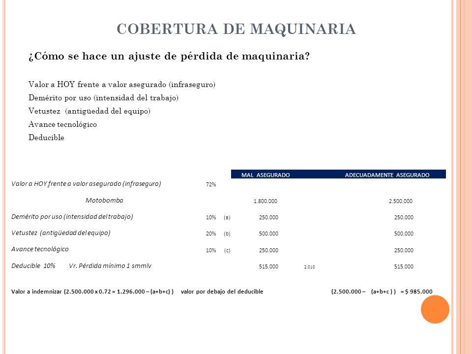 COBERTURA DE MAQUINARIA ¿Cómo se hace un ajuste de pérdida de maquinaria? Valor a HOY frente a valor asegurado (infraseguro) Demérito por uso (intensi