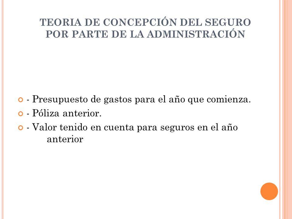 SEGURO DE LA COPROPIEDAD ¿CÓMO DEBERIA INICIARSE UN CALCULO.