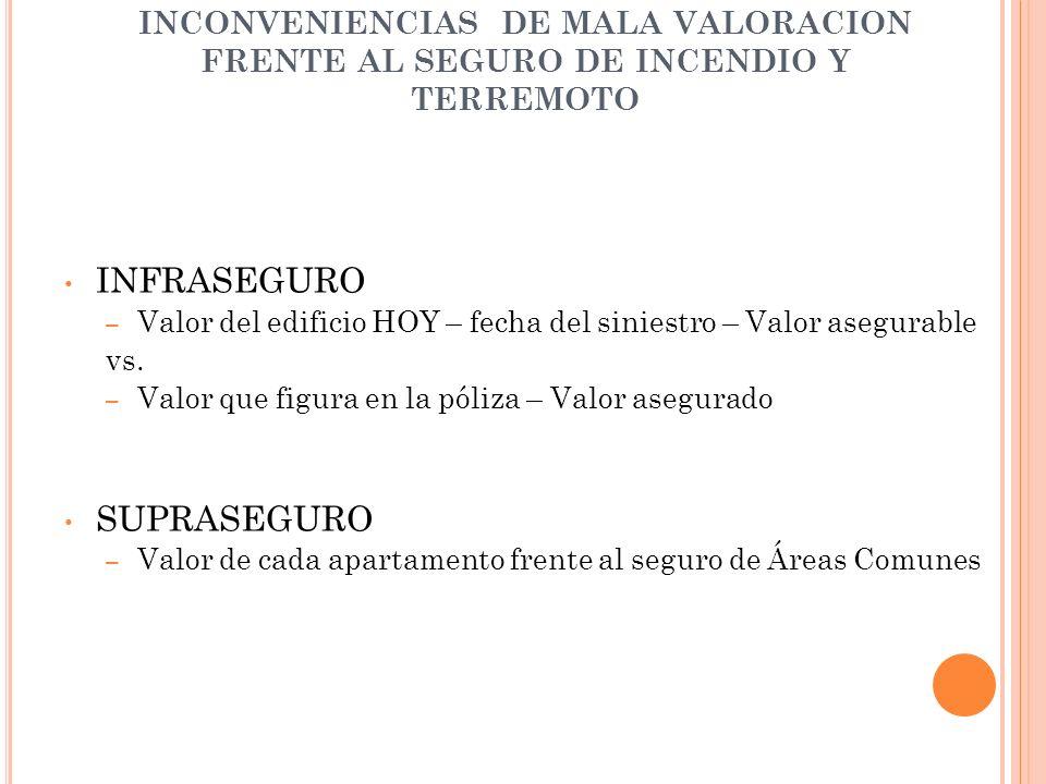 INCONVENIENCIAS DE MALA VALORACION FRENTE AL SEGURO DE INCENDIO Y TERREMOTO INFRASEGURO – Valor del edificio HOY – fecha del siniestro – Valor asegura