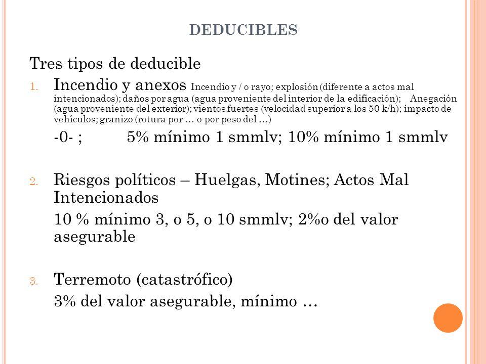 QUE SUCEDE CON EL DEDUCIBLE EN TERREMOTO 3% del valor asegurable, Valor asegurable$ 1.000.000.000 3%=$ 30.000.000 Valor asegurable$ 4.000.000.000 3%=$ 120.000.000