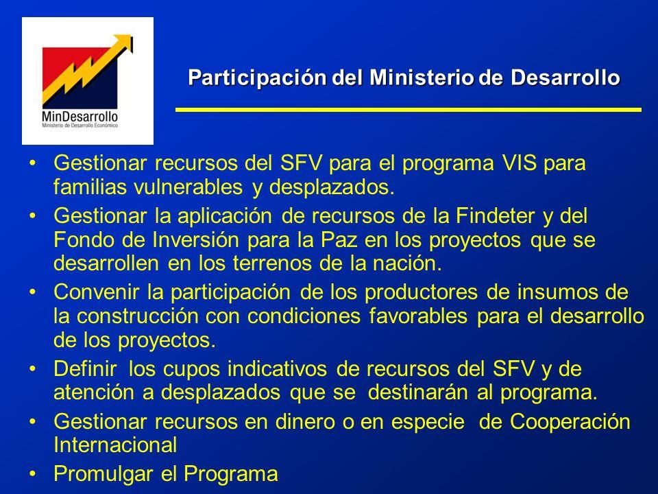 Gestionar recursos del SFV para el programa VIS para familias vulnerables y desplazados. Gestionar la aplicación de recursos de la Findeter y del Fond