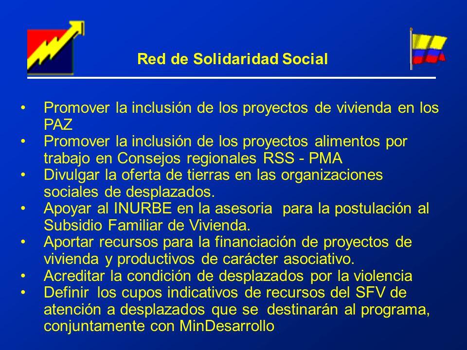 Red de Solidaridad Social Promover la inclusión de los proyectos de vivienda en los PAZ Promover la inclusión de los proyectos alimentos por trabajo e