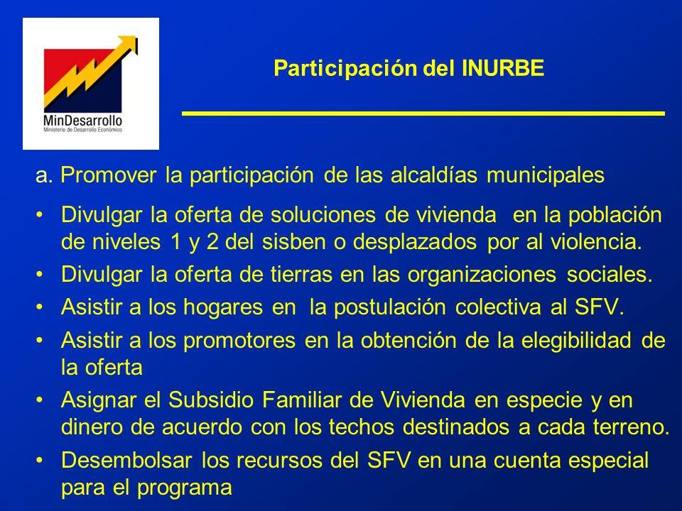 a. Promover la participación de las alcaldías municipales Divulgar la oferta de soluciones de vivienda en la población de niveles 1 y 2 del sisben o d