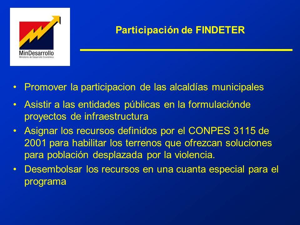 Promover la participacion de las alcaldías municipales Asistir a las entidades públicas en la formulaciónde proyectos de infraestructura Asignar los r