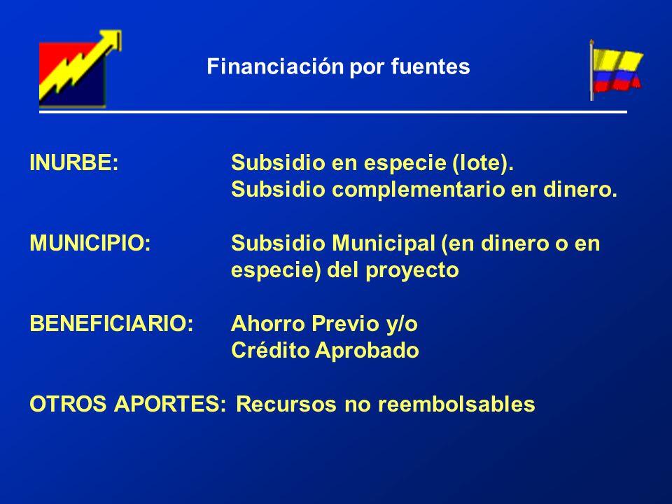 Financiación por fuentes INURBE:Subsidio en especie (lote). Subsidio complementario en dinero. MUNICIPIO:Subsidio Municipal (en dinero o en especie) d