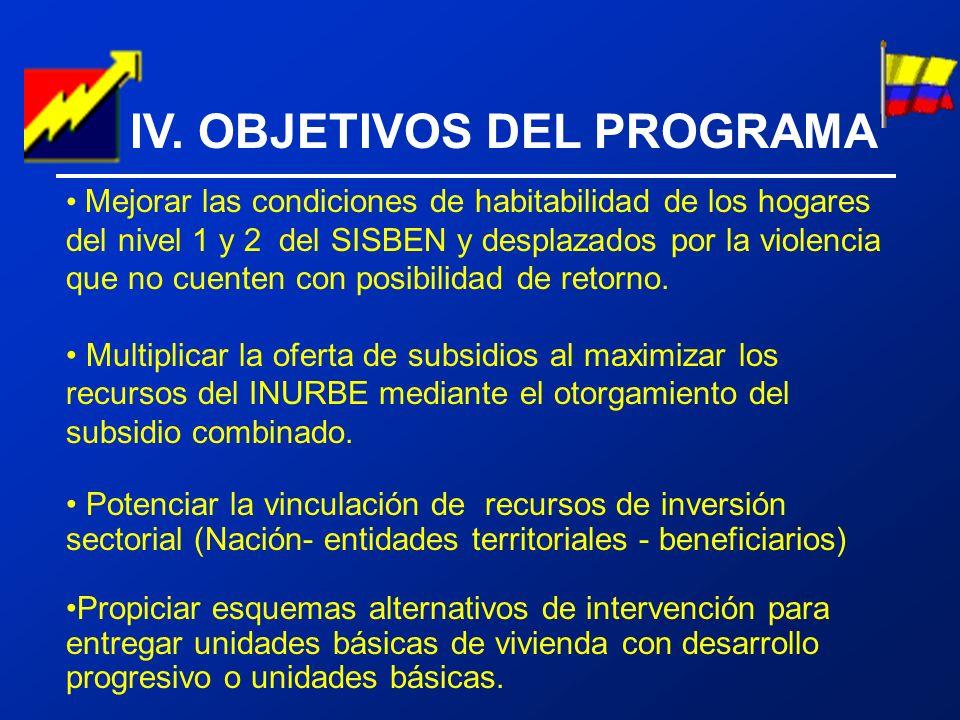 IV. OBJETIVOS DEL PROGRAMA Mejorar las condiciones de habitabilidad de los hogares del nivel 1 y 2 del SISBEN y desplazados por la violencia que no cu