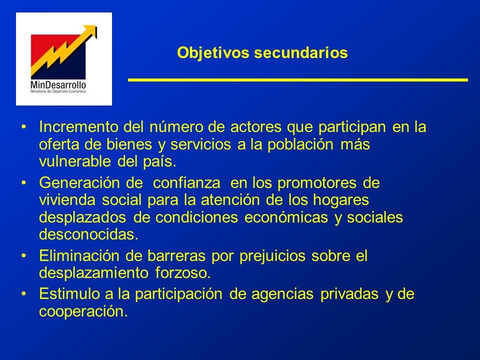 Estructura del Programa Estructura del Programa TIPOS DE SOLUCIONES: El valor de las soluciones a desarrollar en los predios recibidos como subsidio en terreno no podrán ser superiores a los establecidos en el Decreto 2620 de 2000 para Tipos 1 y 2.