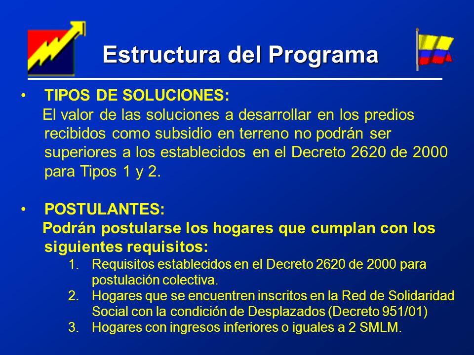 Estructura del Programa Estructura del Programa TIPOS DE SOLUCIONES: El valor de las soluciones a desarrollar en los predios recibidos como subsidio e