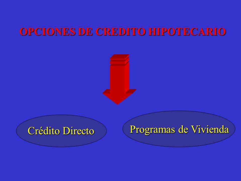OPCIONES DE CREDITO HIPOTECARIO Crédito Directo Programas de Vivienda