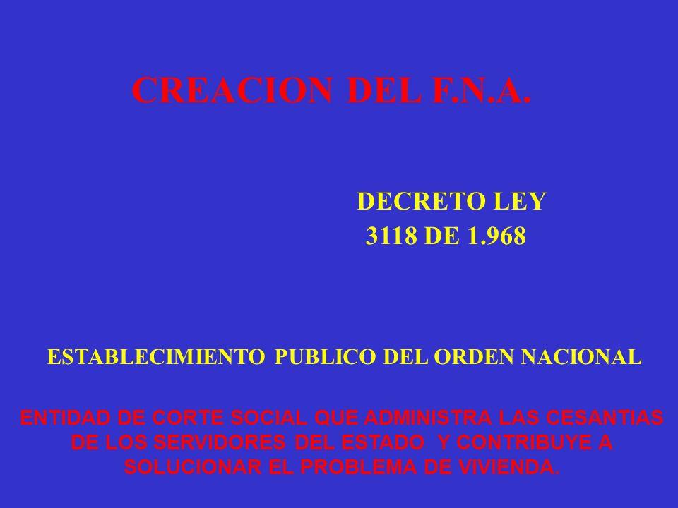 DECRETO LEY 3118 DE 1.968 ESTABLECIMIENTO PUBLICO DEL ORDEN NACIONAL CREACION DEL F.N.A. ENTIDAD DE CORTE SOCIAL QUE ADMINISTRA LAS CESANTIAS DE LOS S
