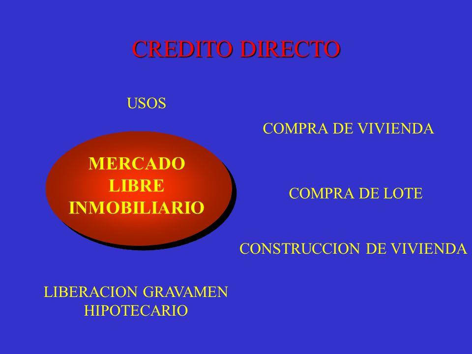 MERCADO LIBRE INMOBILIARIO COMPRA DE VIVIENDA LIBERACION GRAVAMEN HIPOTECARIO CONSTRUCCION DE VIVIENDA COMPRA DE LOTE USOS CREDITO DIRECTO