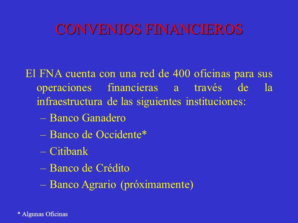 CONVENIOS FINANCIEROS El FNA cuenta con una red de 400 oficinas para sus operaciones financieras a través de la infraestructura de las siguientes inst