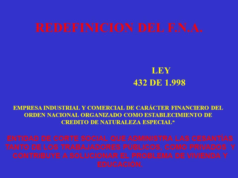 LEY 432 DE 1.998 REDEFINICION DEL F.N.A. ENTIDAD DE CORTE SOCIAL QUE ADMINISTRA LAS CESANTÍAS TANTO DE LOS TRABAJADORES PÚBLICOS, COMO PRIVADOS Y CONT