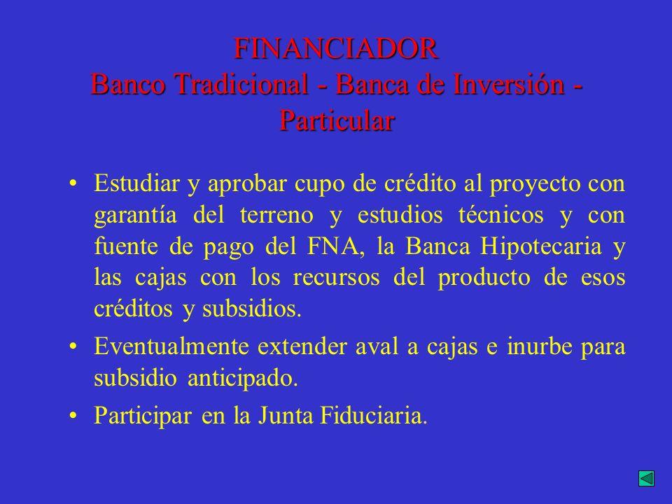 FINANCIADOR Banco Tradicional - Banca de Inversión - Particular Estudiar y aprobar cupo de crédito al proyecto con garantía del terreno y estudios téc