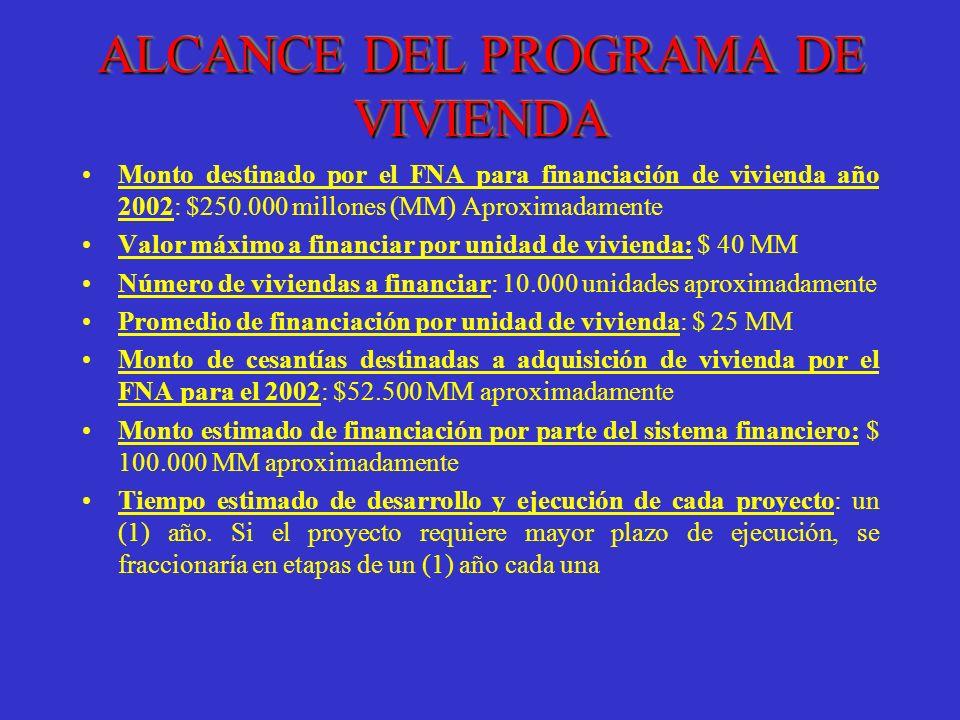 ALCANCE DEL PROGRAMA DE VIVIENDA Monto destinado por el FNA para financiación de vivienda año 2002: $250.000 millones (MM) Aproximadamente Valor máxim