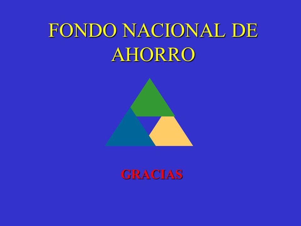 FONDO NACIONAL DE AHORRO GRACIAS