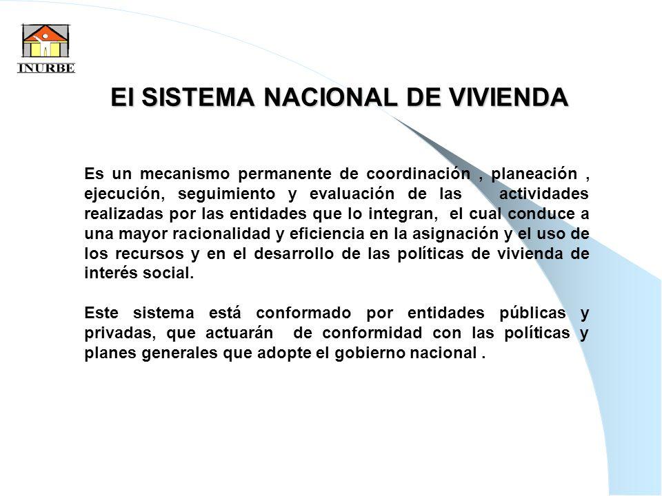 13 El SISTEMA NACIONAL DE VIVIENDA Es un mecanismo permanente de coordinación, planeación, ejecución, seguimiento y evaluación de las actividades real