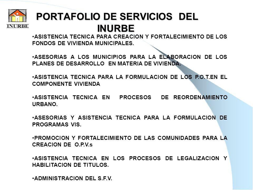 16 PORTAFOLIO DE SERVICIOS DEL INURBE PORTAFOLIO DE SERVICIOS DEL INURBE ASISTENCIA TECNICA PARA CREACION Y FORTALECIMIENTO DE LOS FONDOS DE VIVIENDA