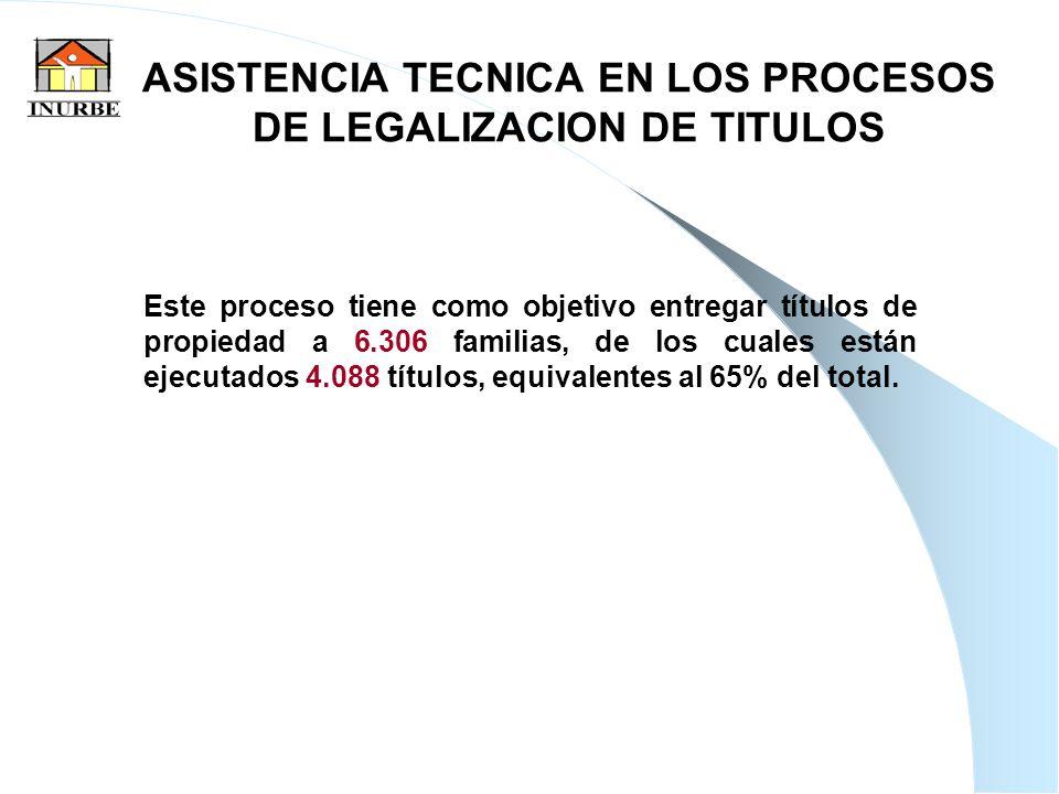 23 ASISTENCIA TECNICA EN LOS PROCESOS DE LEGALIZACION DE TITULOS Este proceso tiene como objetivo entregar títulos de propiedad a 6.306 familias, de l