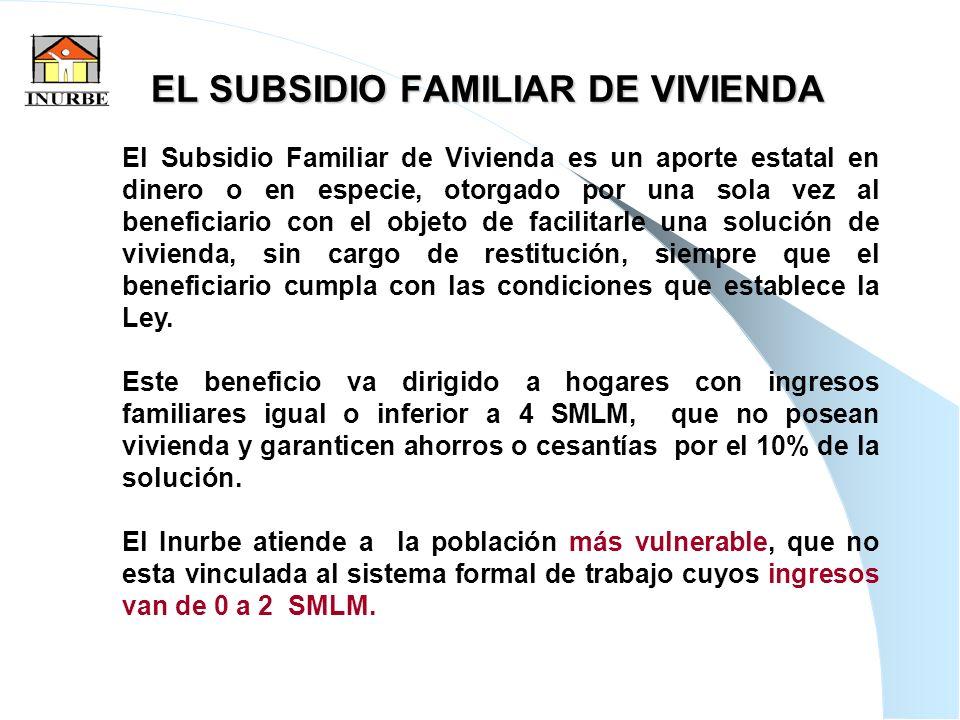 24 EL SUBSIDIO FAMILIAR DE VIVIENDA El Subsidio Familiar de Vivienda es un aporte estatal en dinero o en especie, otorgado por una sola vez al benefic