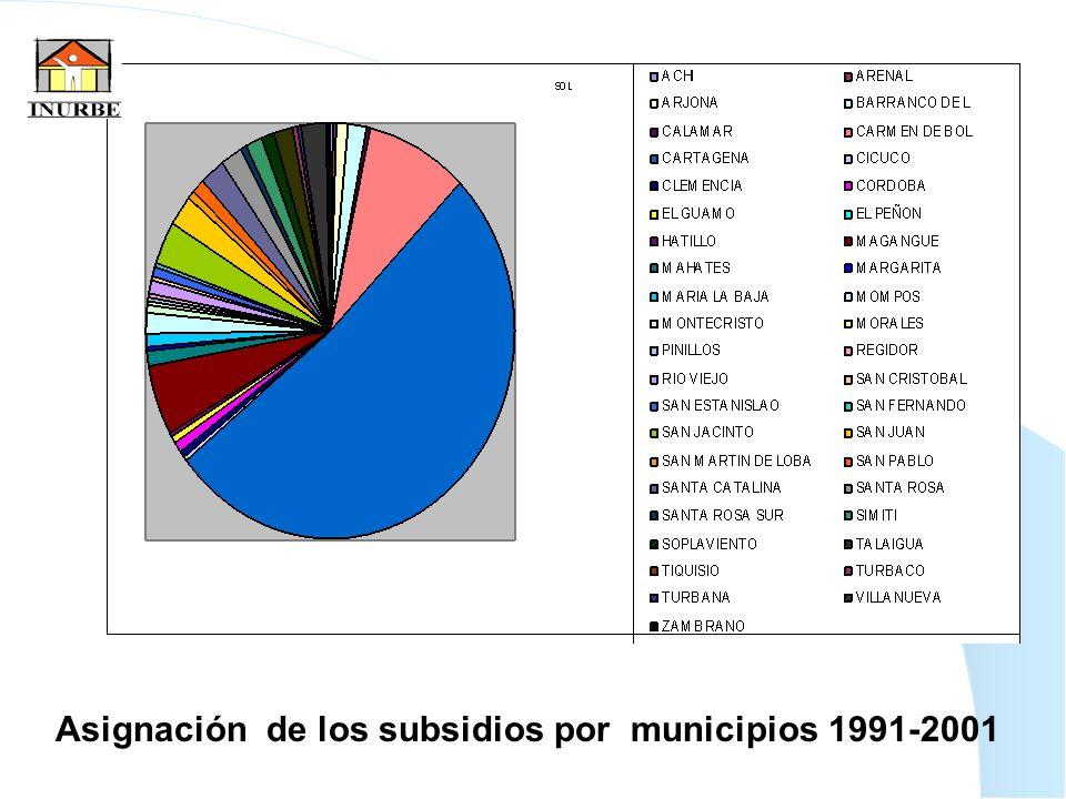 29 Asignación de los subsidios por municipios 1991-2001