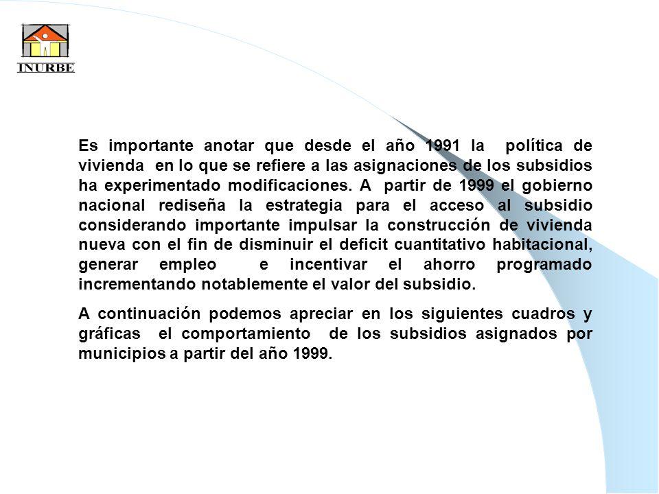 30 Es importante anotar que desde el año 1991 la política de vivienda en lo que se refiere a las asignaciones de los subsidios ha experimentado modifi