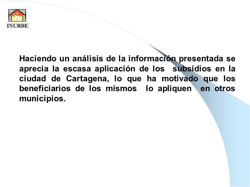34 Haciendo un análisis de la información presentada se aprecia la escasa aplicación de los subsidios en la ciudad de Cartagena, lo que ha motivado qu