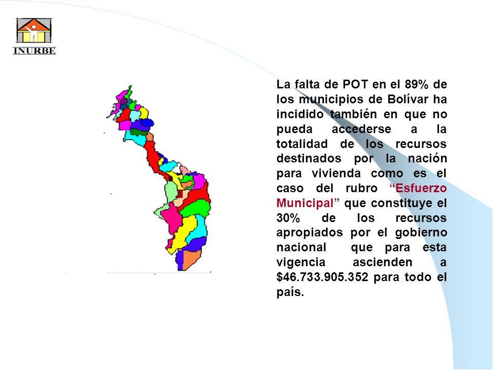 38 La falta de POT en el 89% de los municipios de Bolívar ha incidido también en que no pueda accederse a la totalidad de los recursos destinados por