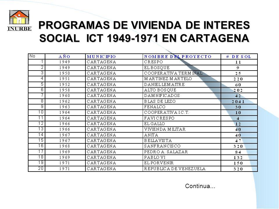 16 PORTAFOLIO DE SERVICIOS DEL INURBE PORTAFOLIO DE SERVICIOS DEL INURBE ASISTENCIA TECNICA PARA CREACION Y FORTALECIMIENTO DE LOS FONDOS DE VIVIENDA MUNICIPALES.