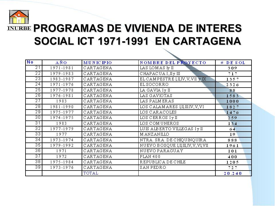 6 PROGRAMAS DE VIVIENDA DE INTERES SOCIAL ICT 1971-1991 EN CARTAGENA