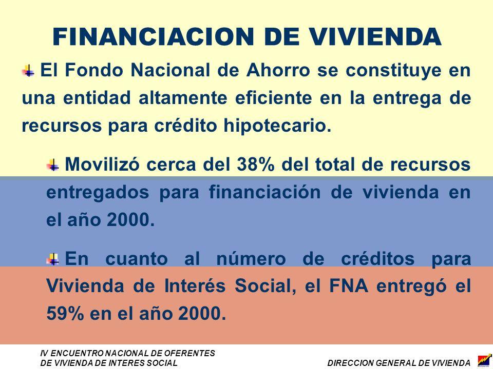 DIRECCION GENERAL DE VIVIENDA IV ENCUENTRO NACIONAL DE OFERENTES DE VIVIENDA DE INTERES SOCIAL FINANCIACION DE VIVIENDA El Fondo Nacional de Ahorro se constituye en una entidad altamente eficiente en la entrega de recursos para crédito hipotecario.