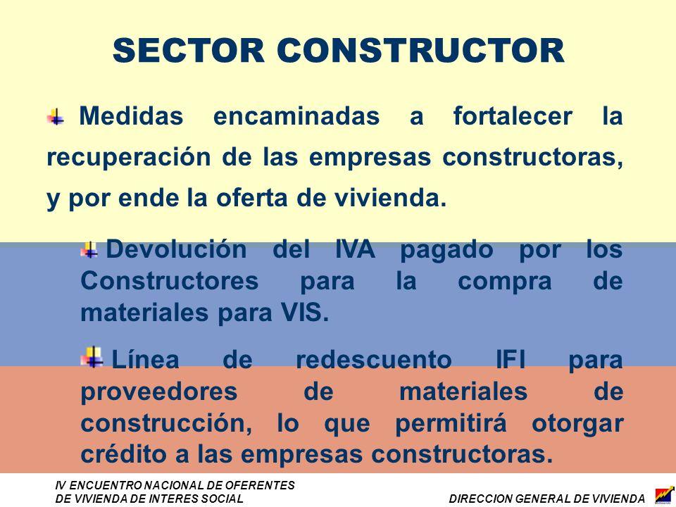 DIRECCION GENERAL DE VIVIENDA IV ENCUENTRO NACIONAL DE OFERENTES DE VIVIENDA DE INTERES SOCIAL Medidas encaminadas a fortalecer la recuperación de las empresas constructoras, y por ende la oferta de vivienda.
