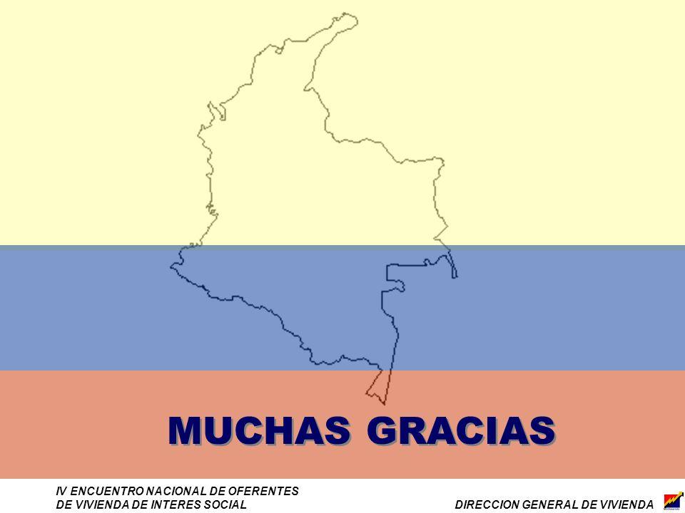 DIRECCION GENERAL DE VIVIENDA IV ENCUENTRO NACIONAL DE OFERENTES DE VIVIENDA DE INTERES SOCIAL MUCHAS GRACIAS
