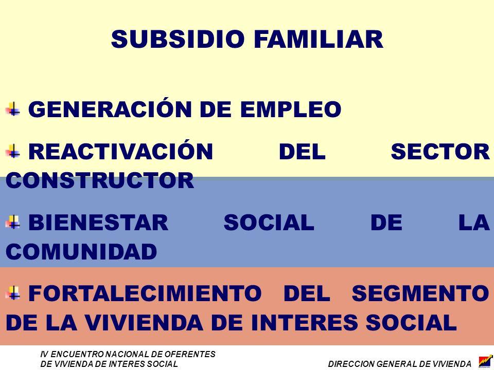 DIRECCION GENERAL DE VIVIENDA IV ENCUENTRO NACIONAL DE OFERENTES DE VIVIENDA DE INTERES SOCIAL SUBSIDIO FAMILIAR GENERACIÓN DE EMPLEO REACTIVACIÓN DEL SECTOR CONSTRUCTOR BIENESTAR SOCIAL DE LA COMUNIDAD FORTALECIMIENTO DEL SEGMENTO DE LA VIVIENDA DE INTERES SOCIAL