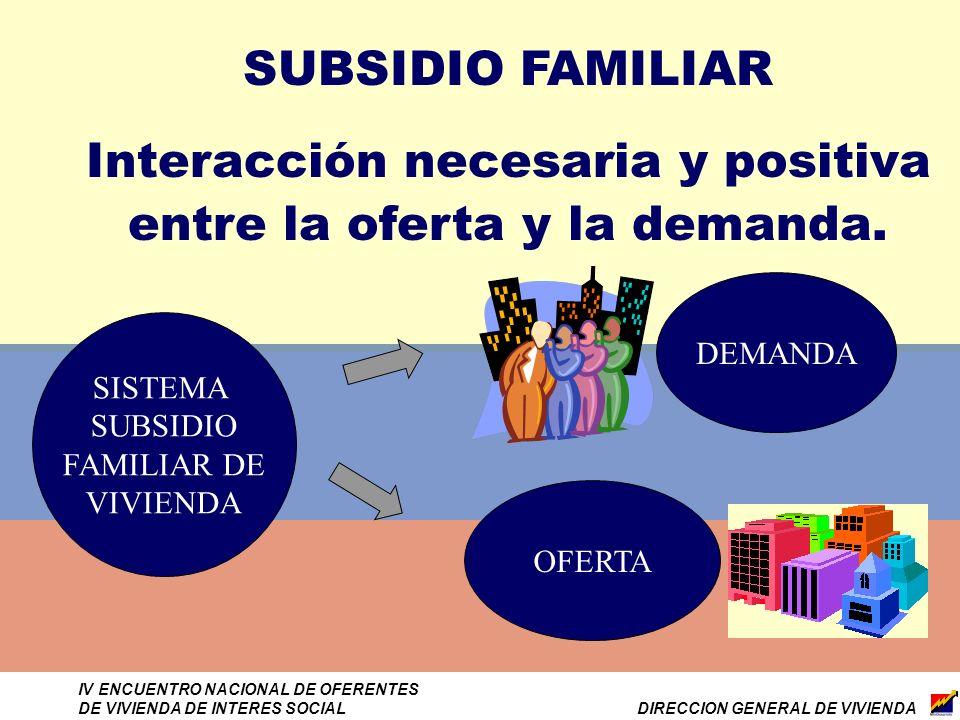 DIRECCION GENERAL DE VIVIENDA IV ENCUENTRO NACIONAL DE OFERENTES DE VIVIENDA DE INTERES SOCIAL SISTEMA SUBSIDIO FAMILIAR DE VIVIENDA DEMANDA OFERTA SUBSIDIO FAMILIAR Interacción necesaria y positiva entre la oferta y la demanda.