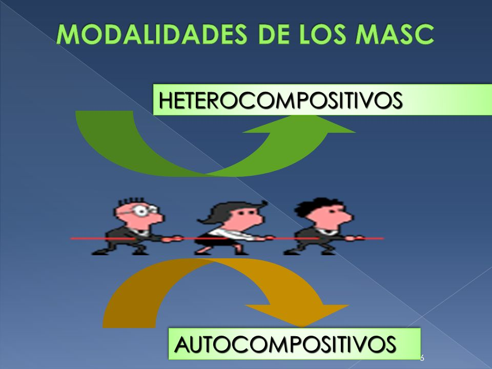 6 HETEROCOMPOSITIVOSHETEROCOMPOSITIVOS AUTOCOMPOSITIVOSAUTOCOMPOSITIVOS